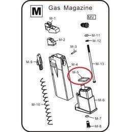 Repuesto junta sellado cargador pistola gas HG-175 M5 R10:17020